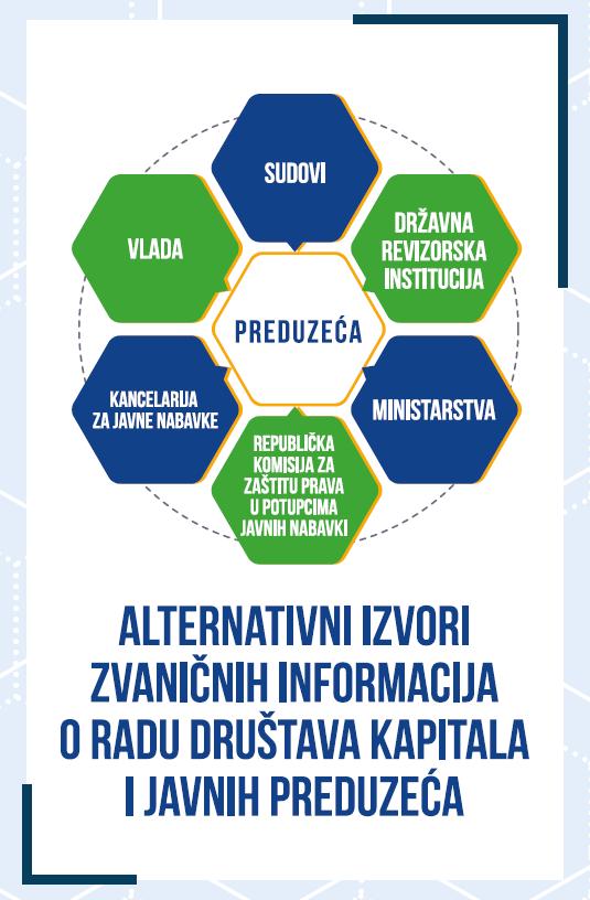 Alternativni izvori zvaničnih informacija o radu društava kapitala i javnih preduzeća