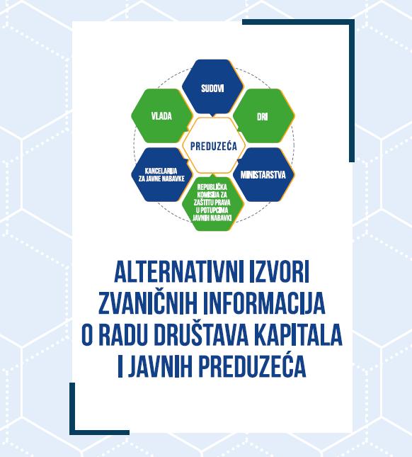 """Poziv na konferenciju """"Transparentnost u radu javnih preduzeća - između pravnog okvira i prakse"""""""